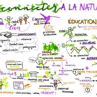 Illustration réalisée par la facilitatrice graphique Gabriela Fabryova